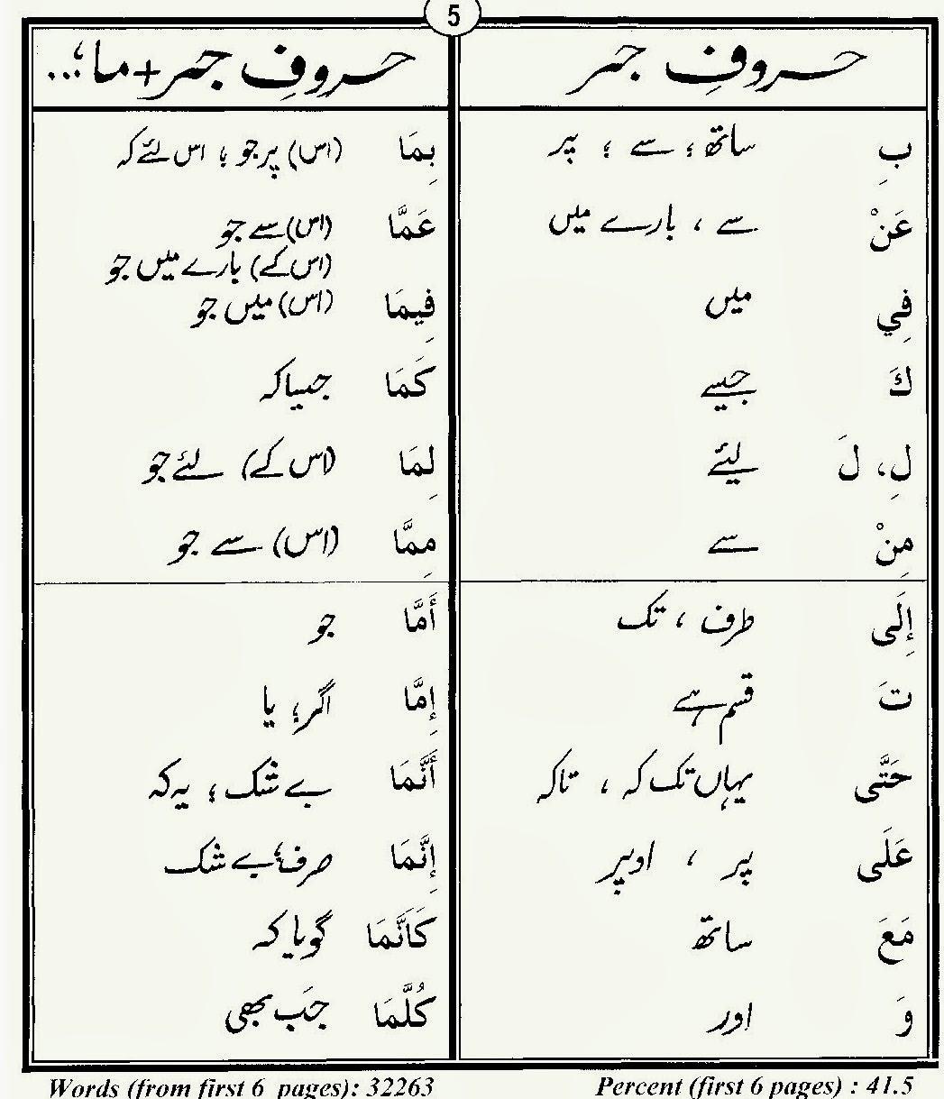 African Word Mofi Meaning In Urdu | Wiring Diagram Database